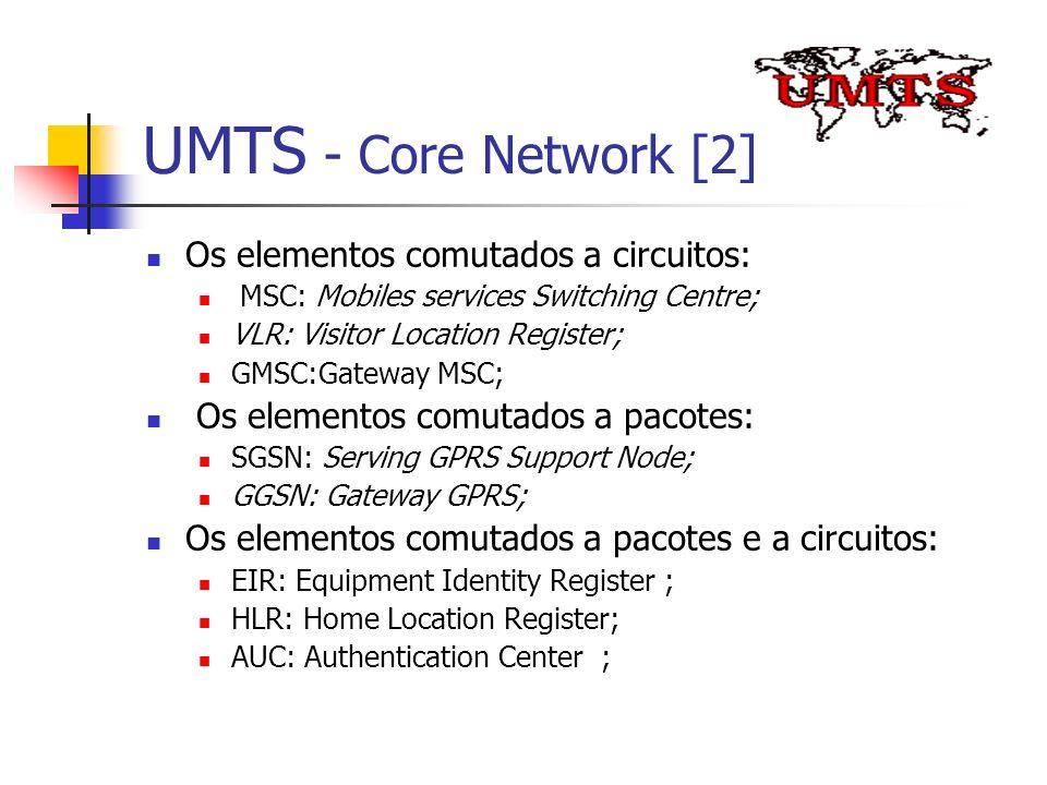 UMTS - Core Network [2] Os elementos comutados a circuitos: